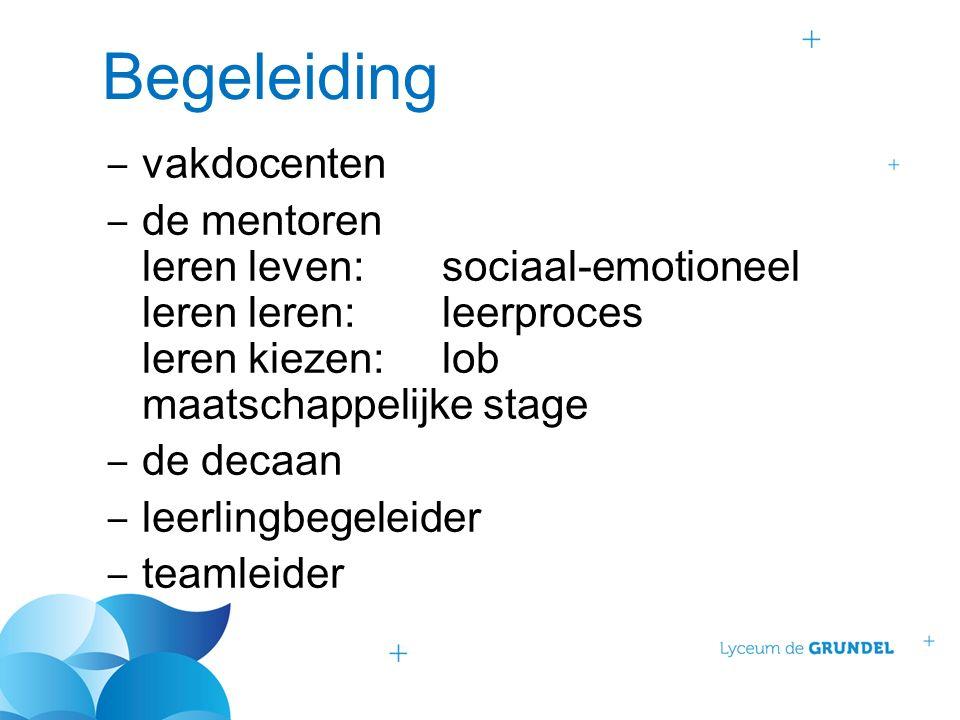 mentoren: –lokaal 004: R.Baijens –lokaal 005: P. Vos –lokaal 014: J.