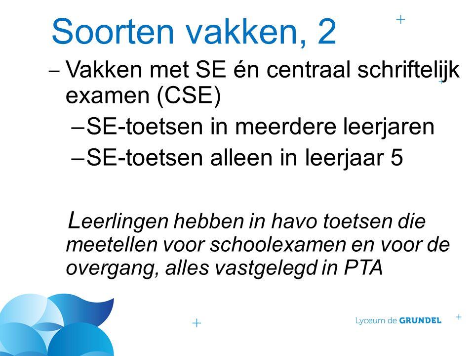 PTA P rogramma van Toetsing en Afsluiting ‒ welke toetsen ‒ wanneer (kwartiel 1, 2…) ‒ waarover ‒ weging ‒ wel of niet herkansbaar (PTA voor 1 oktober)