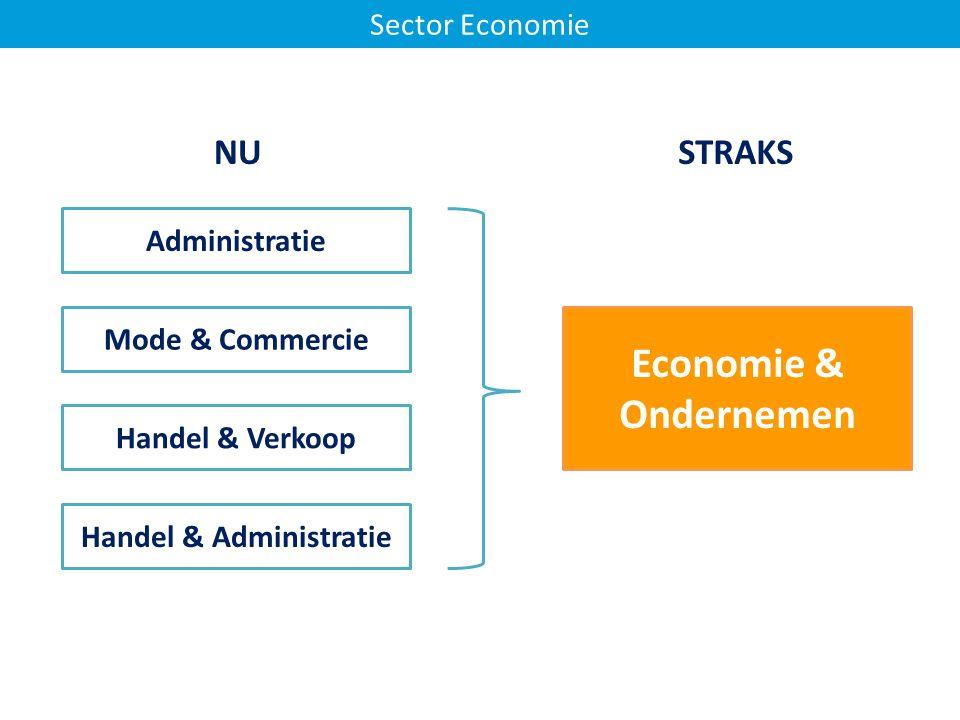 Sector Economie Handel & Administratie Handel & Verkoop Mode & Commercie Administratie Economie & Ondernemen NUSTRAKS