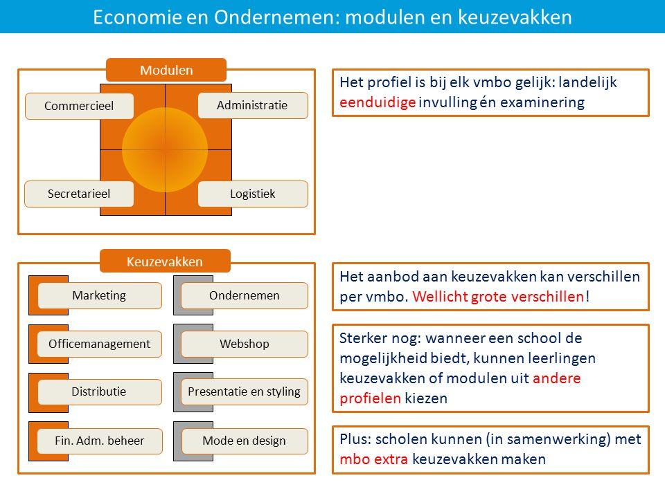 Economie en Ondernemen: modulen en keuzevakken Commercieel SecretarieelLogistiek Administratie Fin.