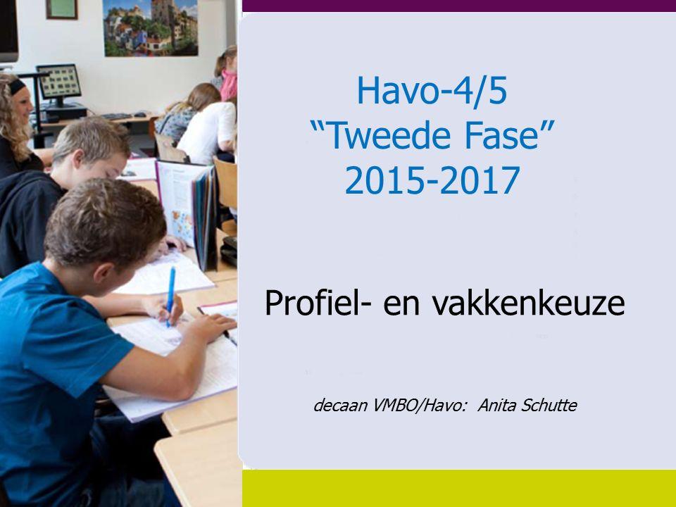 Havo-4/5 Tweede Fase 2015-2017 Profiel- en vakkenkeuze decaan VMBO/Havo: Anita Schutte