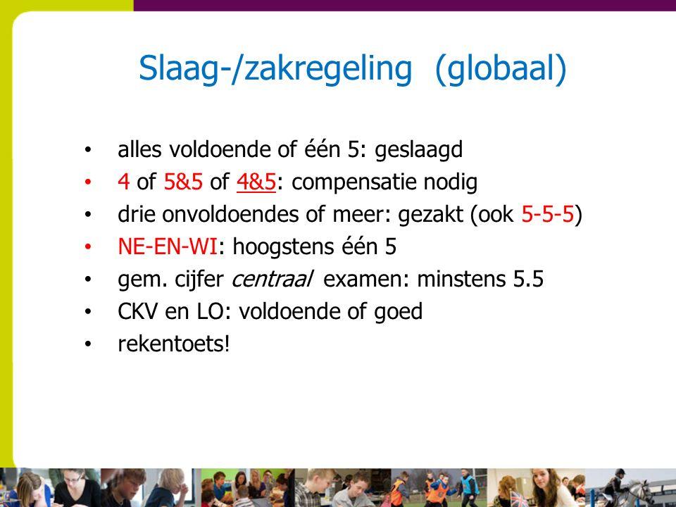 Slaag-/zakregeling (globaal) alles voldoende of één 5: geslaagd 4 of 5&5 of 4&5: compensatie nodig drie onvoldoendes of meer: gezakt (ook 5-5-5) NE-EN-WI: hoogstens één 5 gem.