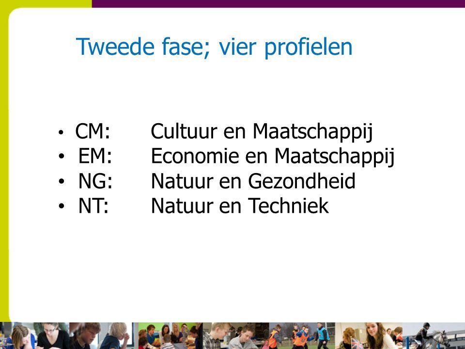 Tweede fase; vier profielen CM:Cultuur en Maatschappij EM: Economie en Maatschappij NG:Natuur en Gezondheid NT:Natuur en Techniek