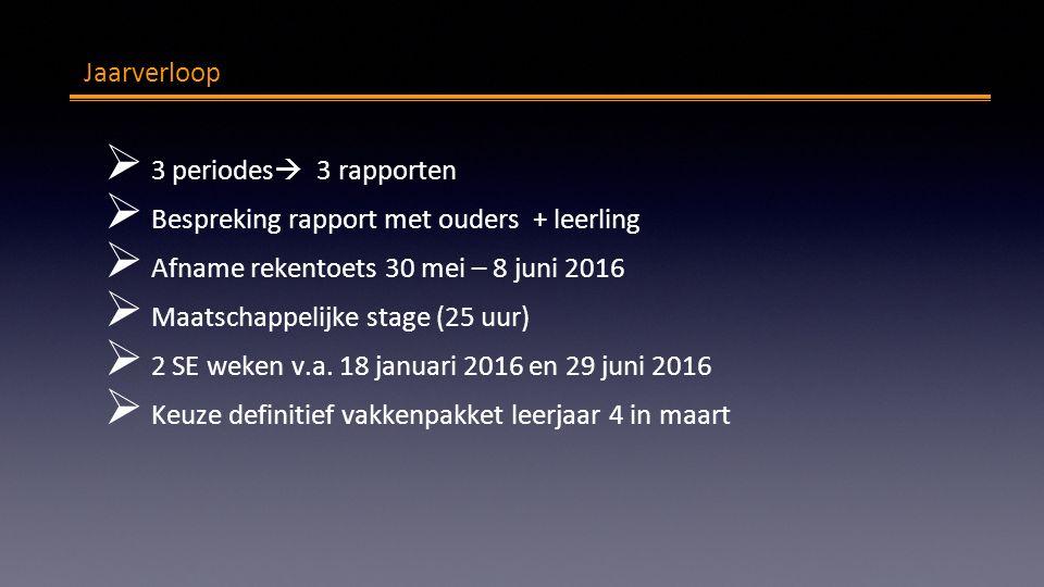 Jaarverloop  3 periodes  3 rapporten  Bespreking rapport met ouders + leerling  Afname rekentoets 30 mei – 8 juni 2016  Maatschappelijke stage (25 uur)  2 SE weken v.a.
