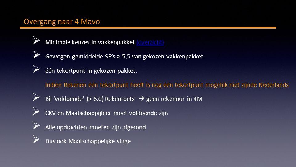 Overgang naar 4 Mavo 4 Mavo  Minimale keuzes in vakkenpakket (overzicht)(overzicht)  Gewogen gemiddelde SE's ≥ 5,5 van gekozen vakkenpakket  één tekortpunt in gekozen pakket.
