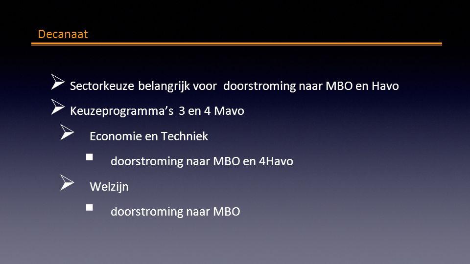 Decanaat  Sectorkeuze belangrijk voor doorstroming naar MBO en Havo  Keuzeprogramma's 3 en 4 Mavo  Economie en Techniek  doorstroming naar MBO en 4Havo  Welzijn  doorstroming naar MBO