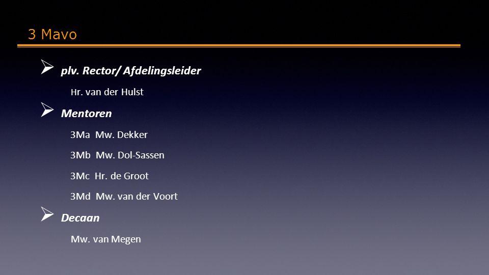 3 Mavo  plv. Rector/ Afdelingsleider H r. van der Hulst  Mentoren 3Ma Mw.