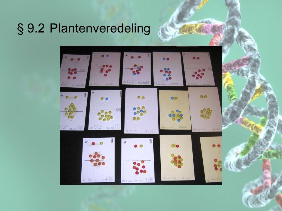 § 9.2 Plantenveredeling