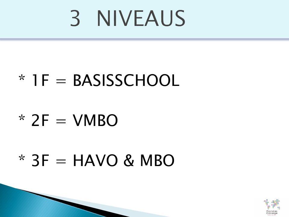 * 1F = BASISSCHOOL * 2F = VMBO * 3F = HAVO & MBO