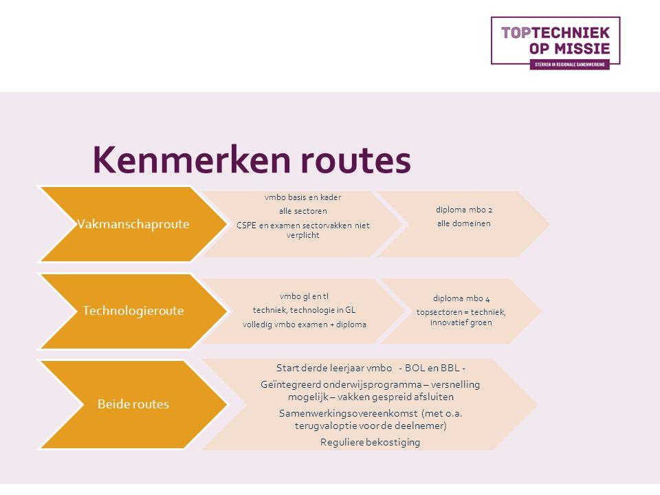 Kenmerken routes Vakmanschaproute vmbo basis en kader alle sectoren CSPE en examen sectorvakken niet verplicht diploma mbo 2 alle domeinen Technologie