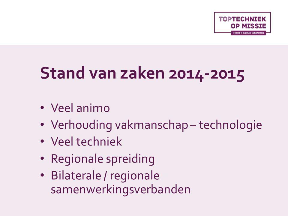 Stand van zaken 2014-2015 Veel animo Verhouding vakmanschap – technologie Veel techniek Regionale spreiding Bilaterale / regionale samenwerkingsverban