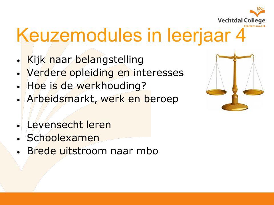Keuzemodules in leerjaar 4 Kijk naar belangstelling Verdere opleiding en interesses Hoe is de werkhouding.