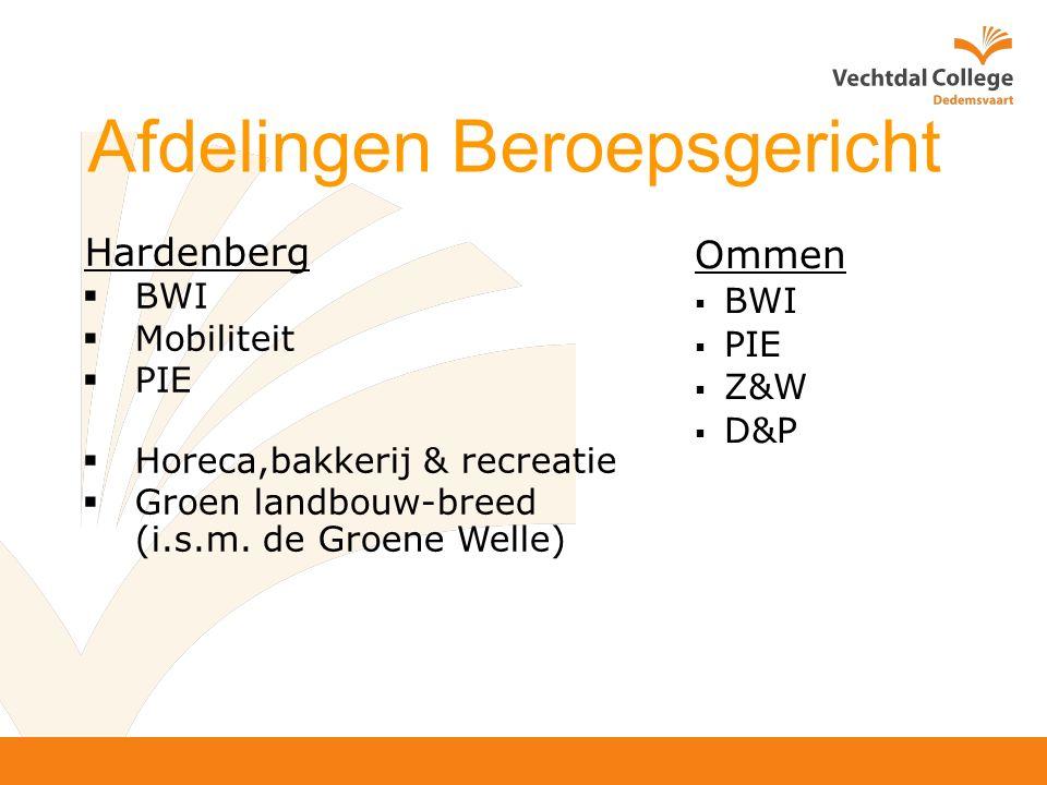 Afdelingen Beroepsgericht Hardenberg  BWI  Mobiliteit  PIE  Horeca,bakkerij & recreatie  Groen landbouw-breed (i.s.m.