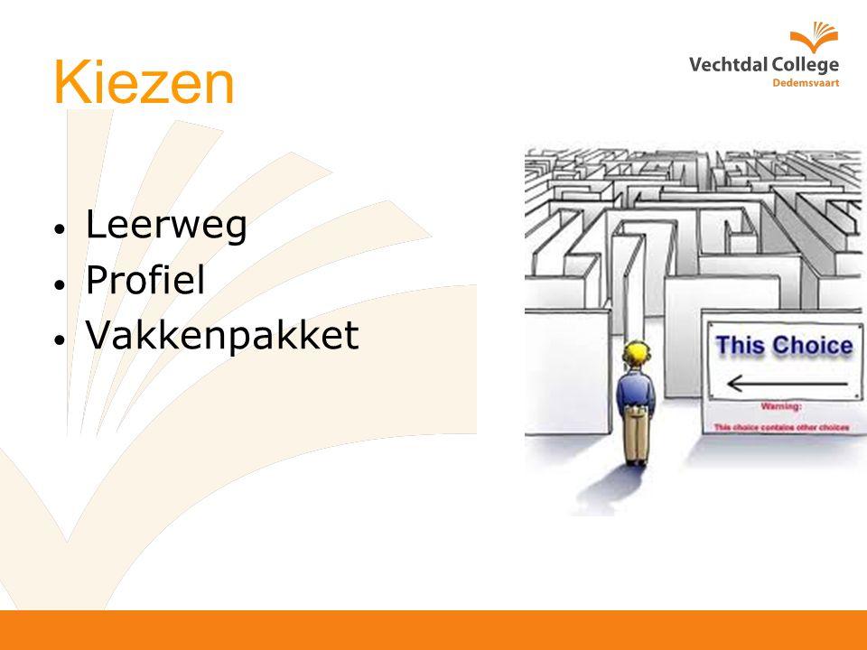 Kiezen Leerweg Profiel Vakkenpakket