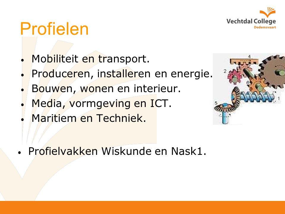Profielen Mobiliteit en transport.Produceren, installeren en energie.