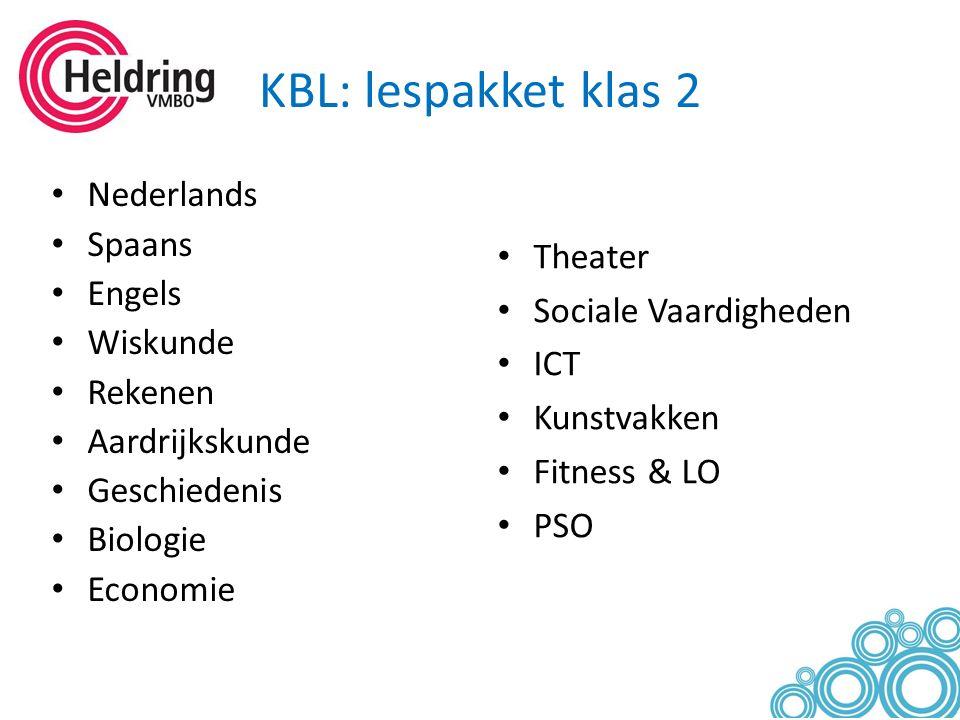 KBL: lespakket klas 2 Nederlands Spaans Engels Wiskunde Rekenen Aardrijkskunde Geschiedenis Biologie Economie Theater Sociale Vaardigheden ICT Kunstvakken Fitness & LO PSO