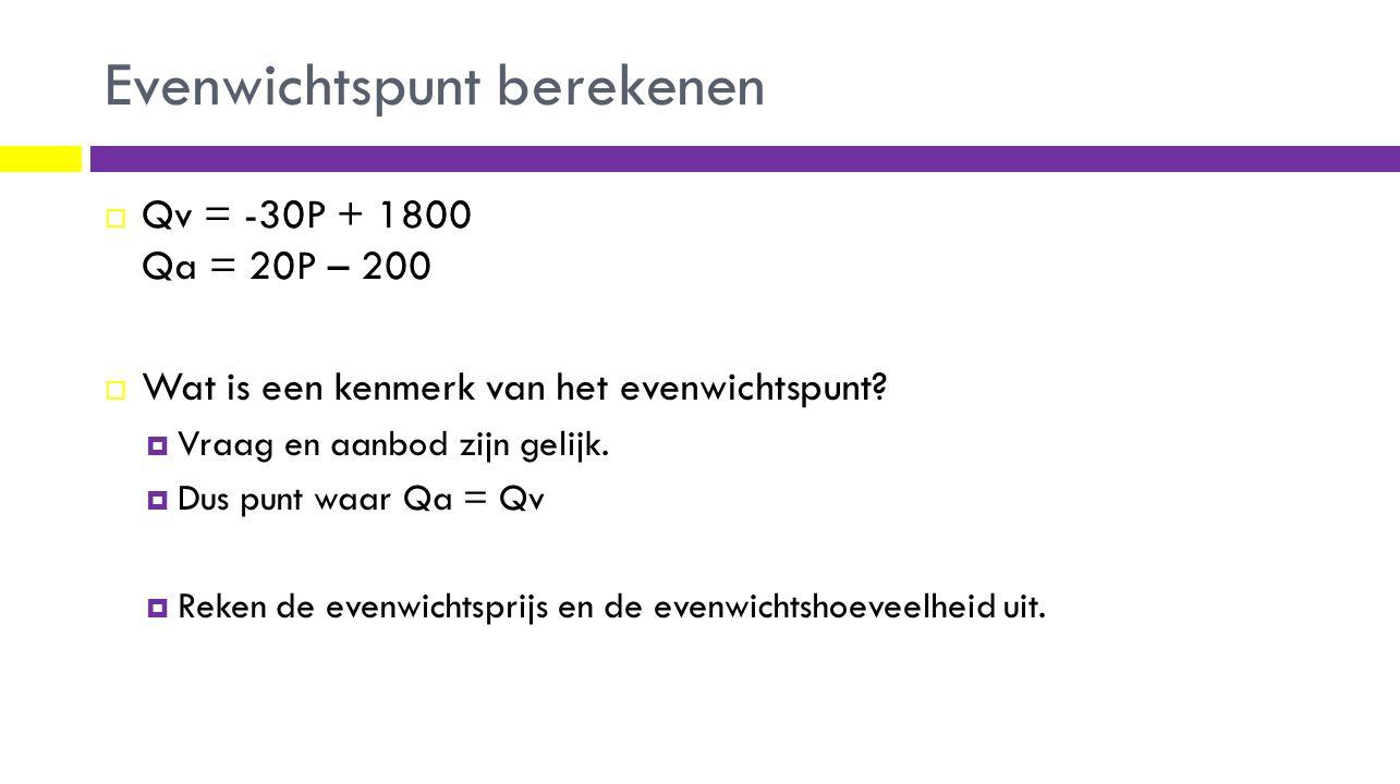 Evenwichtspunt berekenen  Qv = -30P + 1800 Qa = 20P – 200  Wat is een kenmerk van het evenwichtspunt?  Vraag en aanbod zijn gelijk.  Dus punt waar