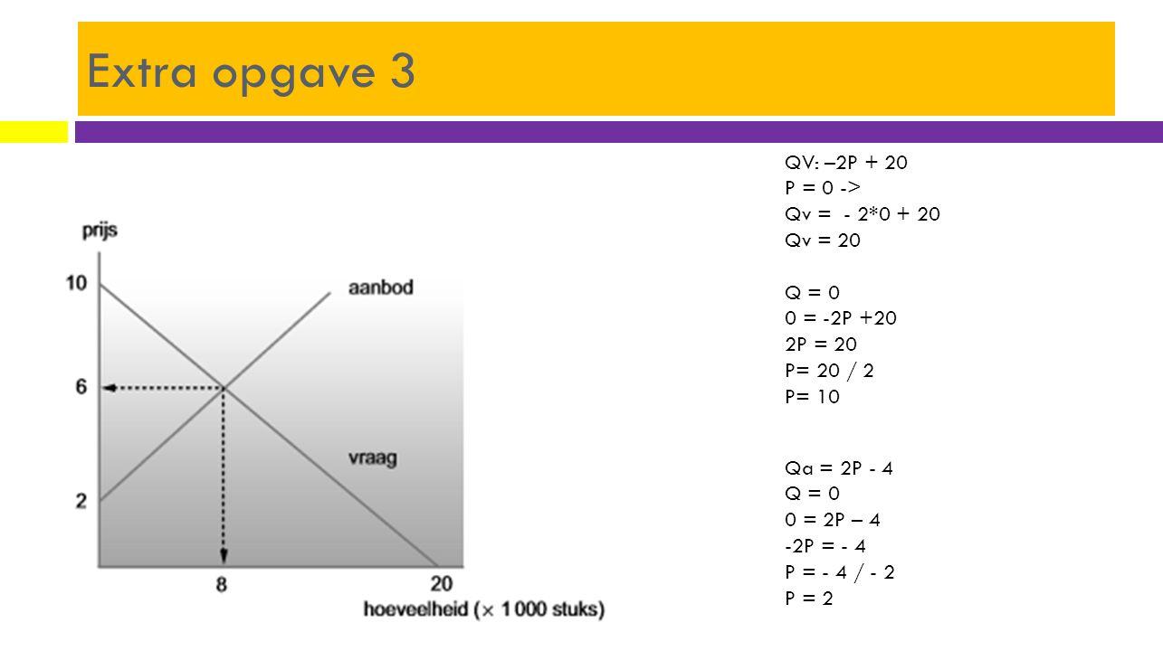 Extra opgave 3 QV: –2P + 20 P = 0 -> Qv = - 2*0 + 20 Qv = 20 Q = 0 0 = -2P +20 2P = 20 P= 20 / 2 P= 10 Qa = 2P - 4 Q = 0 0 = 2P – 4 -2P = - 4 P = - 4