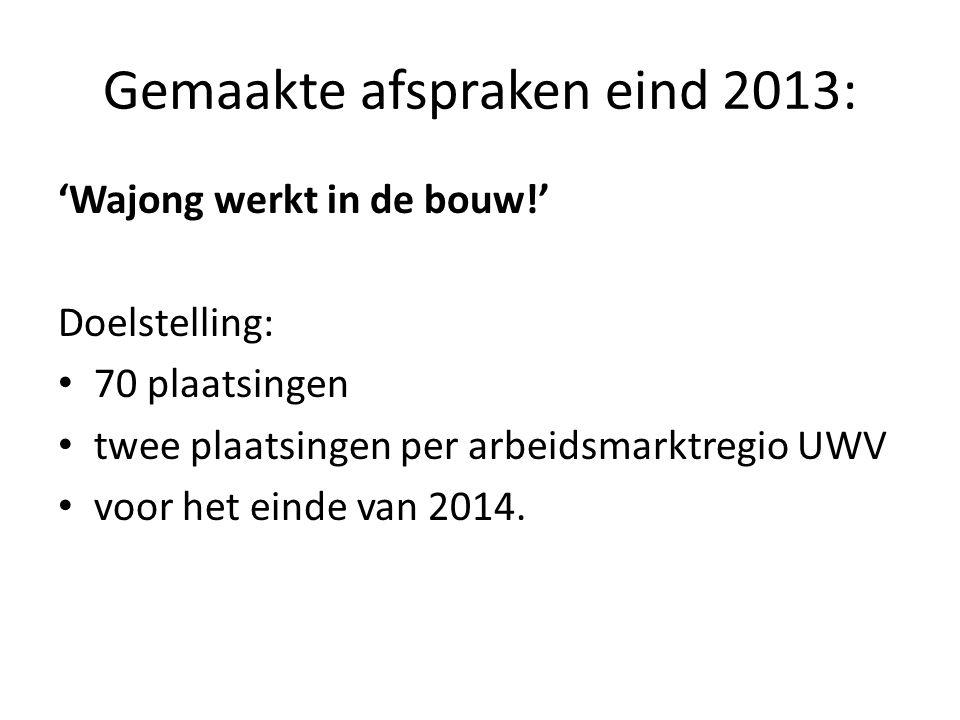 Gemaakte afspraken eind 2013: 'Wajong werkt in de bouw!' Doelstelling: 70 plaatsingen twee plaatsingen per arbeidsmarktregio UWV voor het einde van 2014.