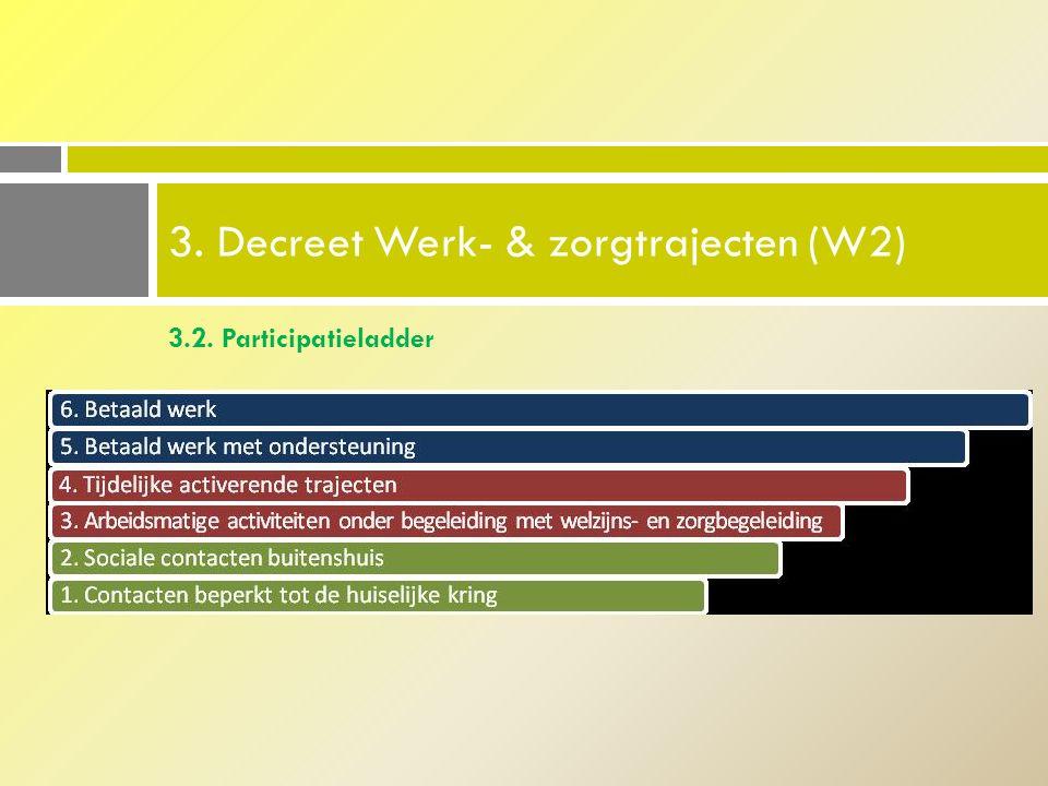 3.2. Participatieladder 3. Decreet Werk- & zorgtrajecten (W2)