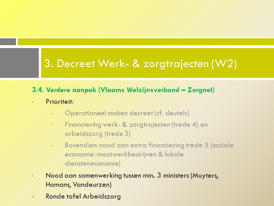 3.4.Verdere aanpak (Vlaams Welzijnsverbond – Zorgnet) Prioriteit: Operationeel maken decreet (cf.