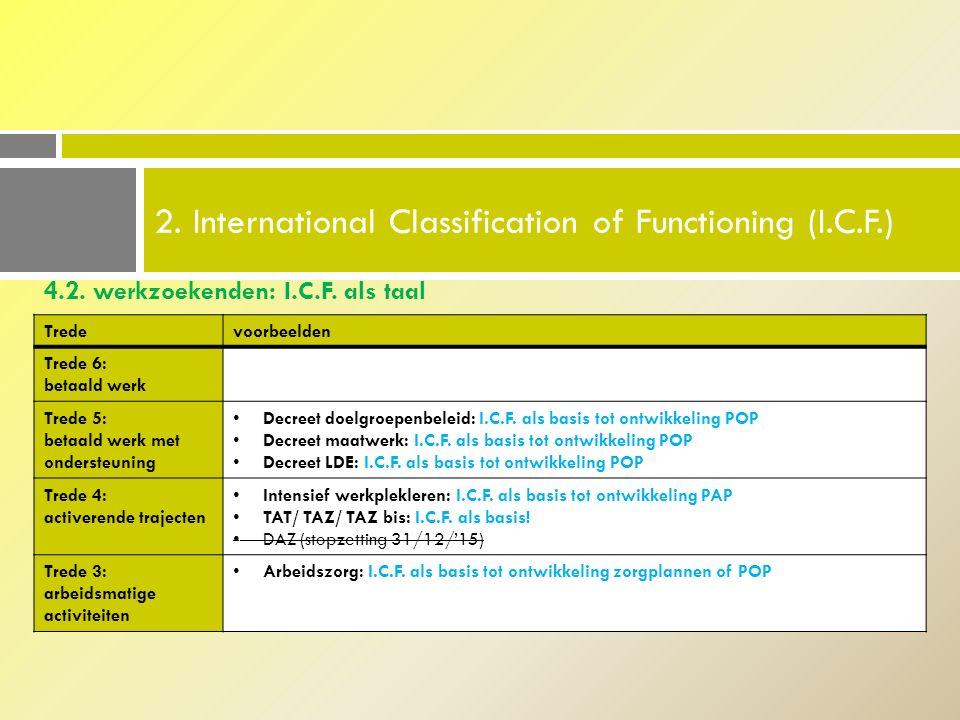 4.2.werkzoekenden: I.C.F. als taal 2.