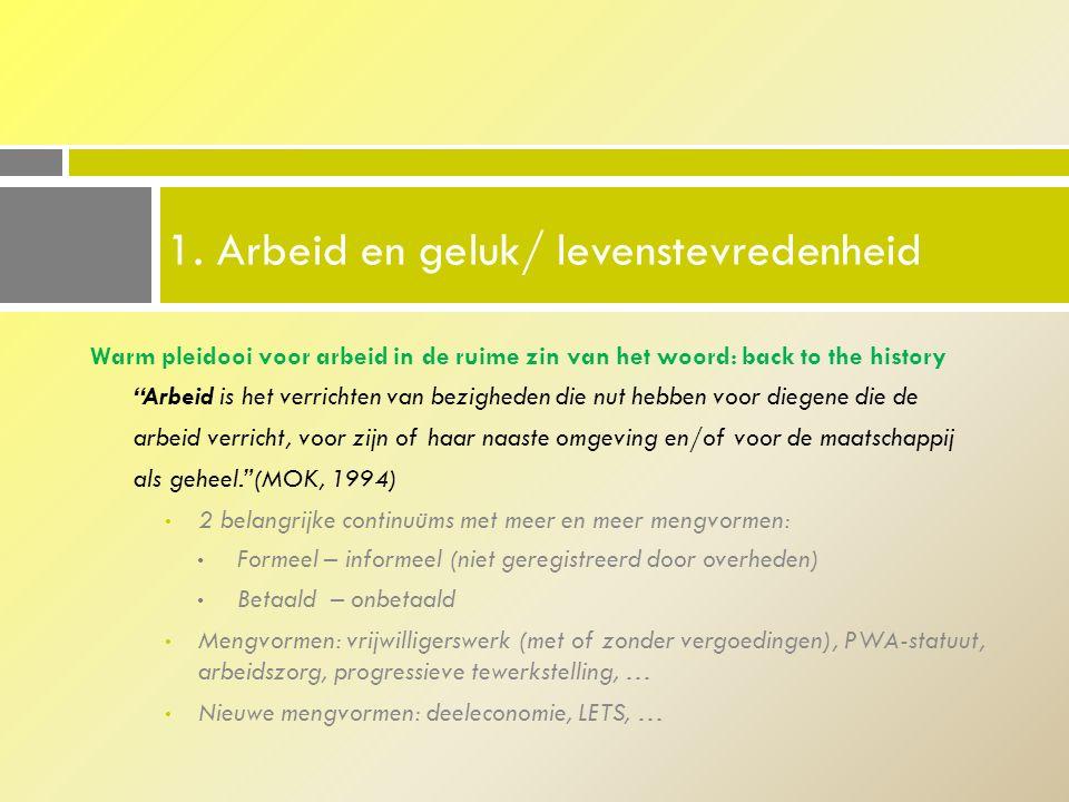 Overzicht deeleconomie in Vlaanderen (2014, Plan C, vzw Vlaams Transitienetwerk voor Duurzaam Materialenbeheer) http://www.plan-c.eu/nl 1.
