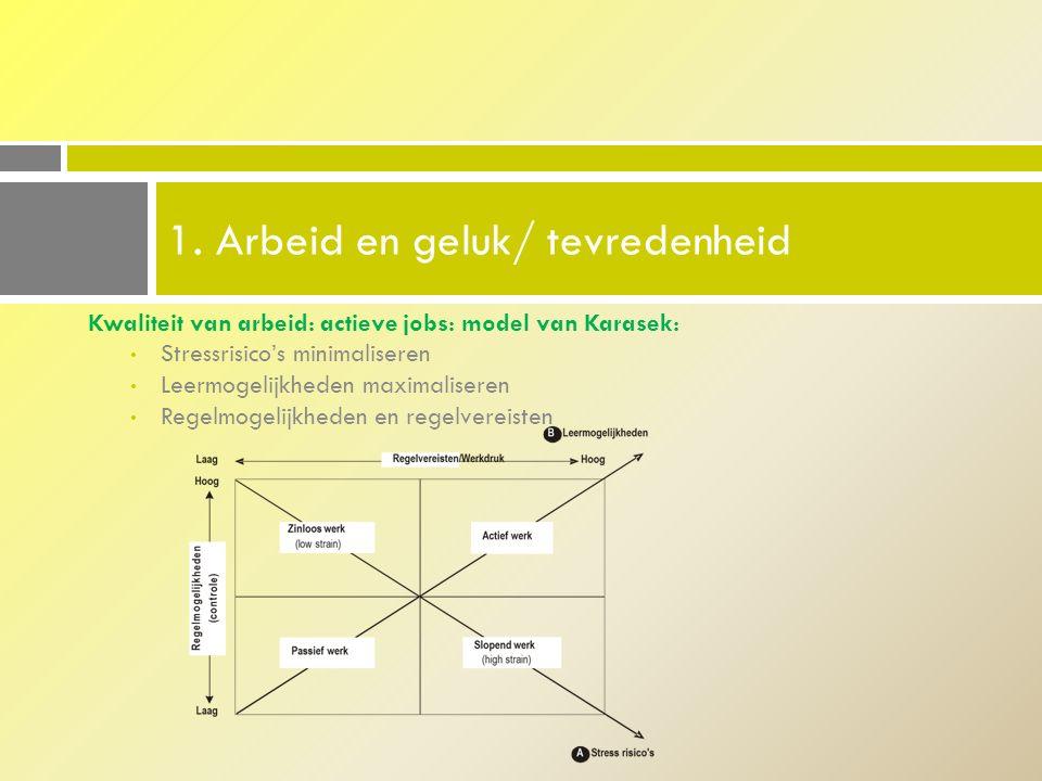 Kwaliteit van arbeid: actieve jobs: model van Karasek: Stressrisico's minimaliseren Leermogelijkheden maximaliseren Regelmogelijkheden en regelvereisten 1.