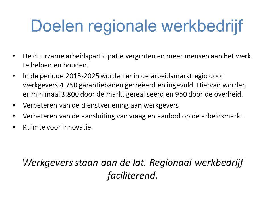 Basispakket Doel/uitdaging: uniform pakket, duidelijkheid voor werkgevers door regionale afstemming.