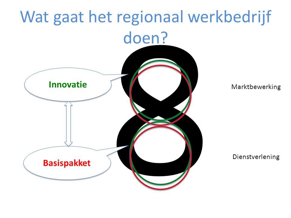 Wat gaat het regionaal werkbedrijf doen 8 Marktbewerking Dienstverlening Innovatie Basispakket
