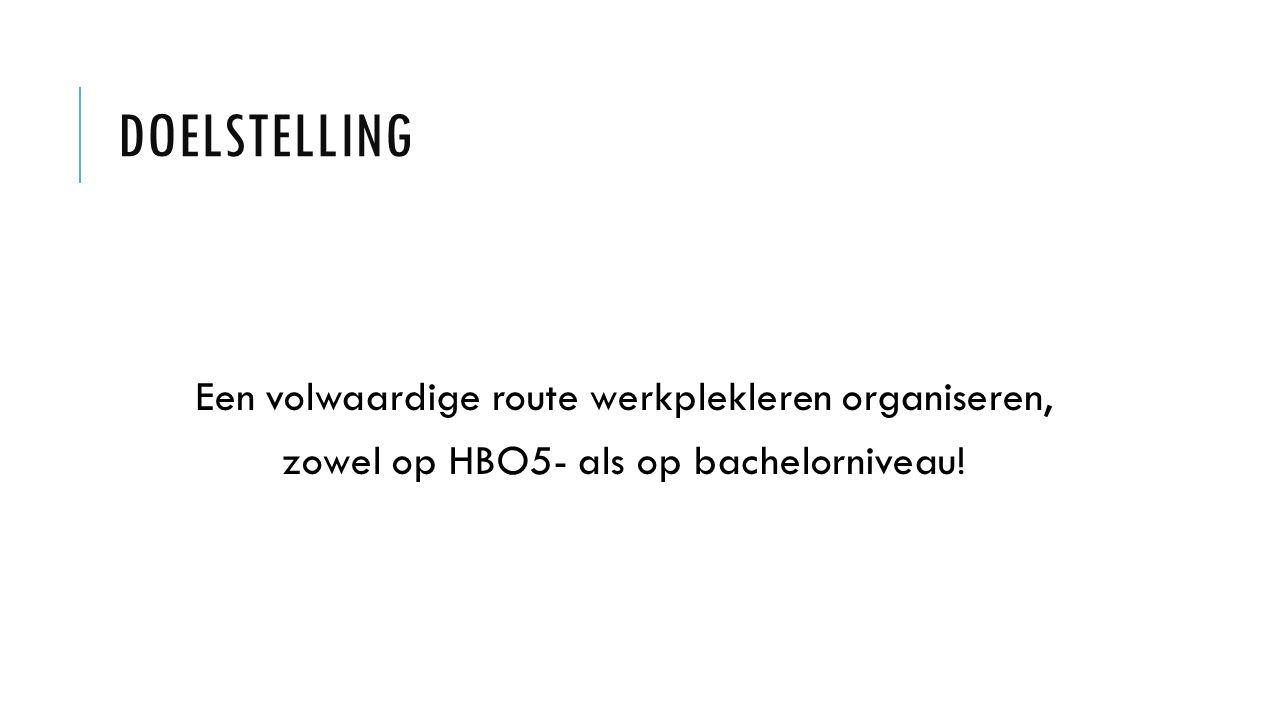 DOELSTELLING Een volwaardige route werkplekleren organiseren, zowel op HBO5- als op bachelorniveau!