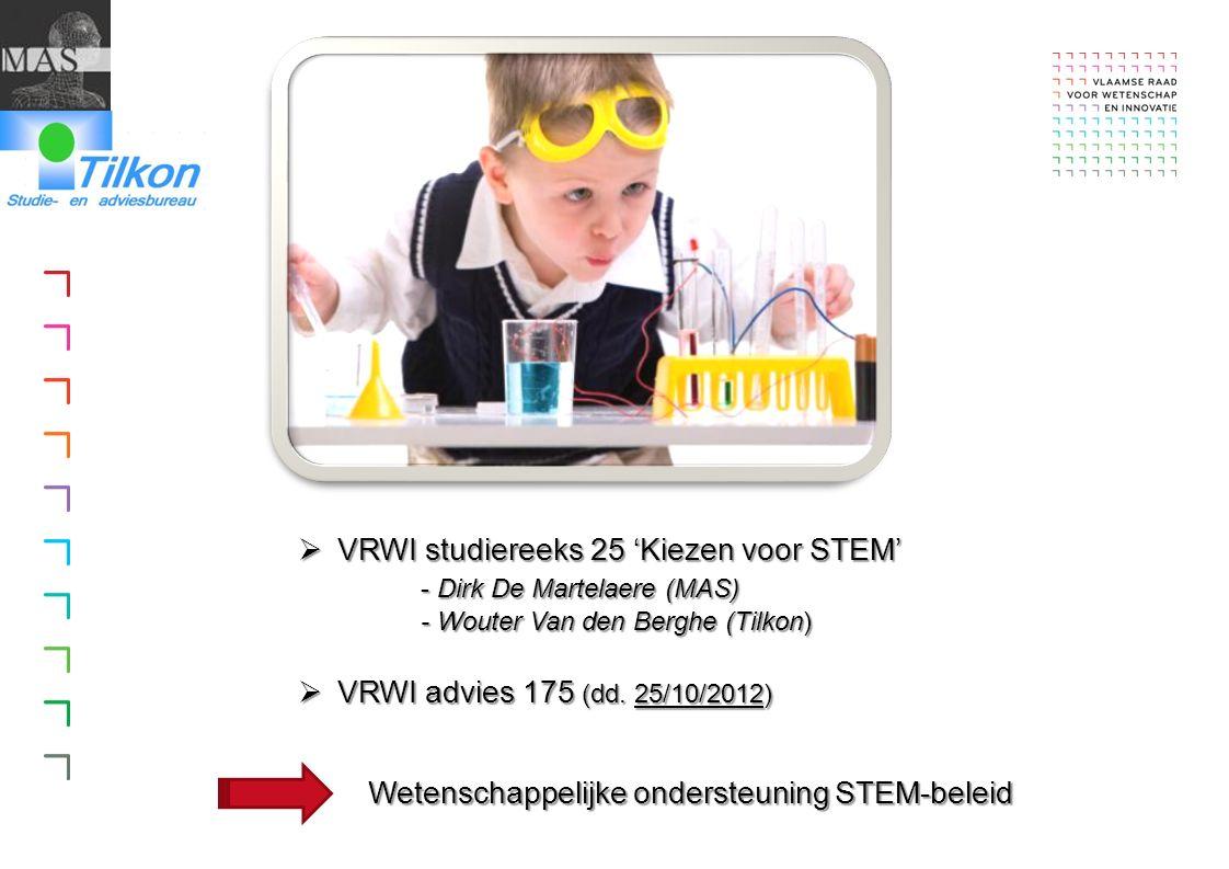  VRWI studiereeks 25 'Kiezen voor STEM' - Dirk De Martelaere (MAS) - Wouter Van den Berghe (Tilkon)  VRWI advies 175 (dd.