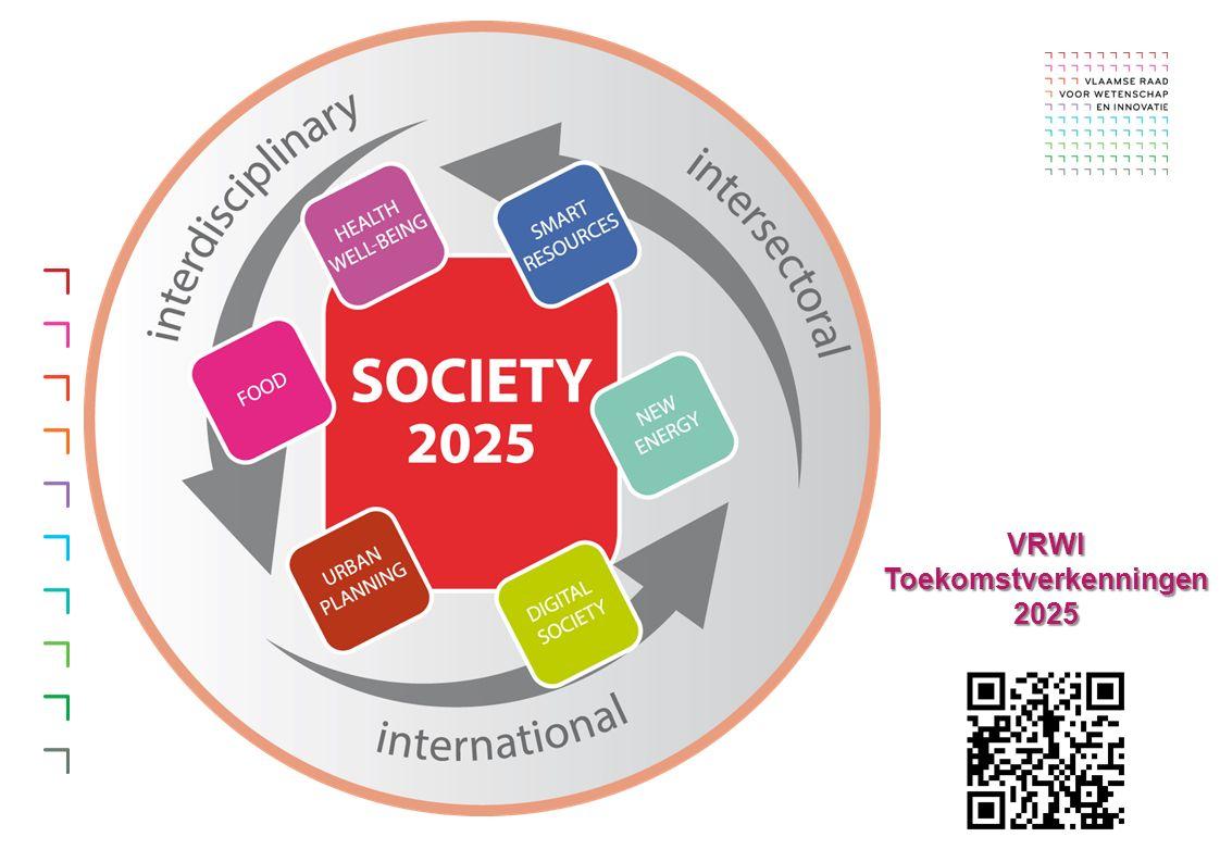 VRWI Toekomstverkenningen 2025