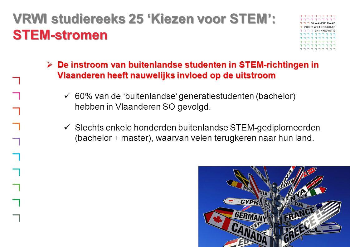 VRWI studiereeks 25 'Kiezen voor STEM': STEM-stromen  De instroom van buitenlandse studenten in STEM-richtingen in Vlaanderen heeft nauwelijks invloed op de uitstroom 60% van de 'buitenlandse' generatiestudenten (bachelor) hebben in Vlaanderen SO gevolgd.