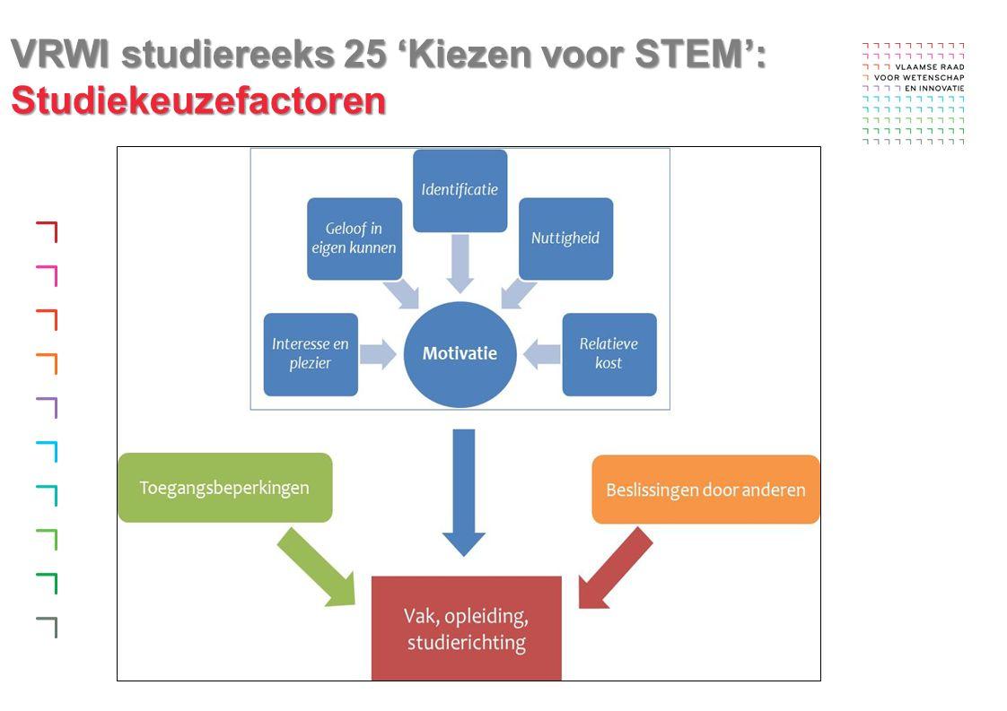 VRWI studiereeks 25 'Kiezen voor STEM': Studiekeuzefactoren
