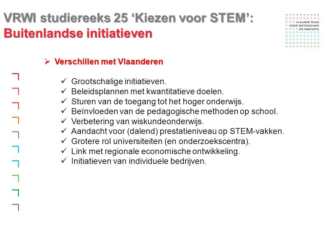 VRWI studiereeks 25 'Kiezen voor STEM': Buitenlandse initiatieven  Verschillen met Vlaanderen Grootschalige initiatieven.