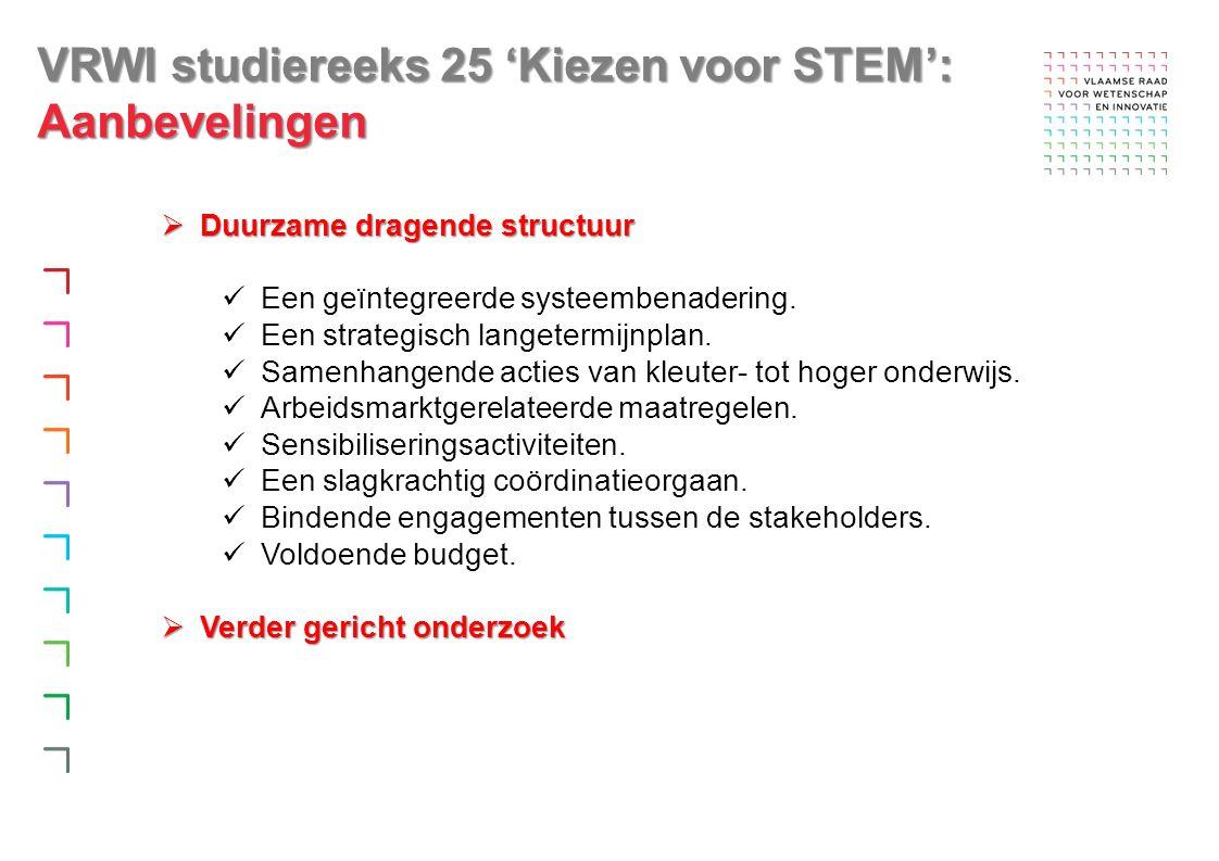 VRWI studiereeks 25 'Kiezen voor STEM': Aanbevelingen  Duurzame dragende structuur Een geïntegreerde systeembenadering.