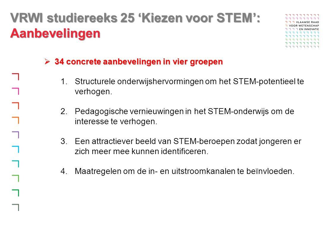 VRWI studiereeks 25 'Kiezen voor STEM': Aanbevelingen  34 concrete aanbevelingen in vier groepen 1.Structurele onderwijshervormingen om het STEM-potentieel te verhogen.