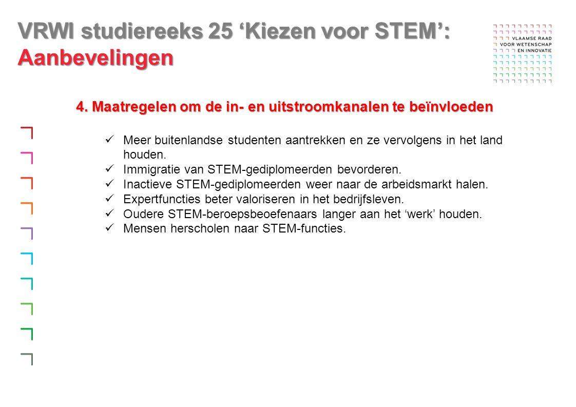 VRWI studiereeks 25 'Kiezen voor STEM': Aanbevelingen 4.