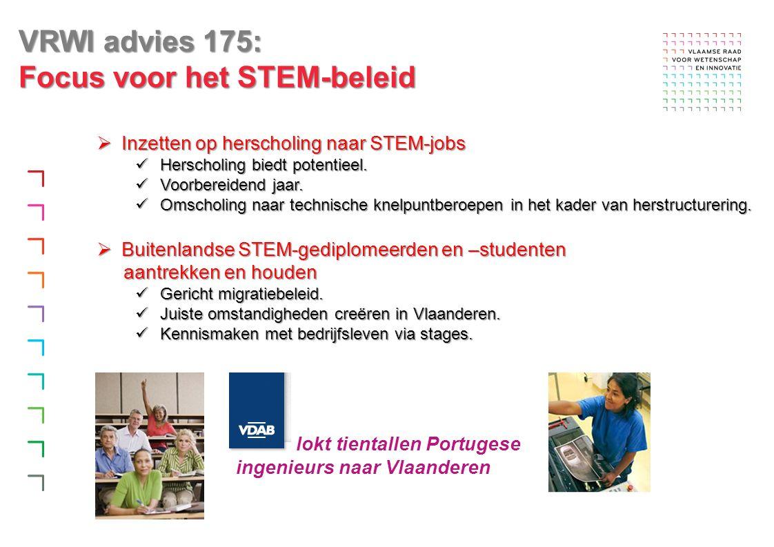  Inzetten op herscholing naar STEM-jobs Herscholing biedt potentieel.