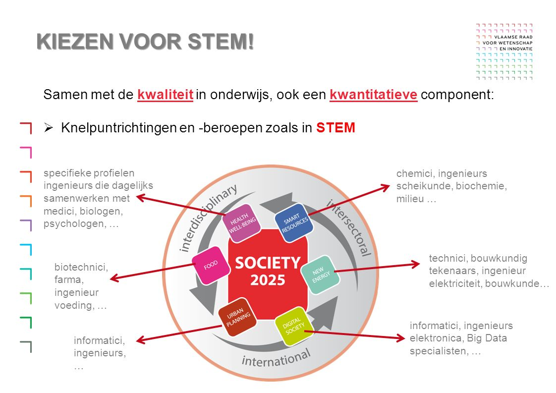 Samen met de kwaliteit in onderwijs, ook een kwantitatieve component:  Knelpuntrichtingen en -beroepen zoals in STEM KIEZEN VOOR STEM.