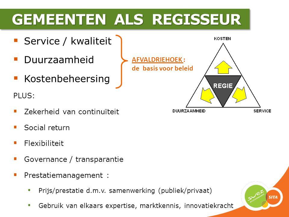GEMEENTEN ALS REGISSEUR GEMEENTEN ALS REGISSEUR  Service / kwaliteit  Duurzaamheid  Kostenbeheersing PLUS:  Zekerheid van continuïteit  Social re