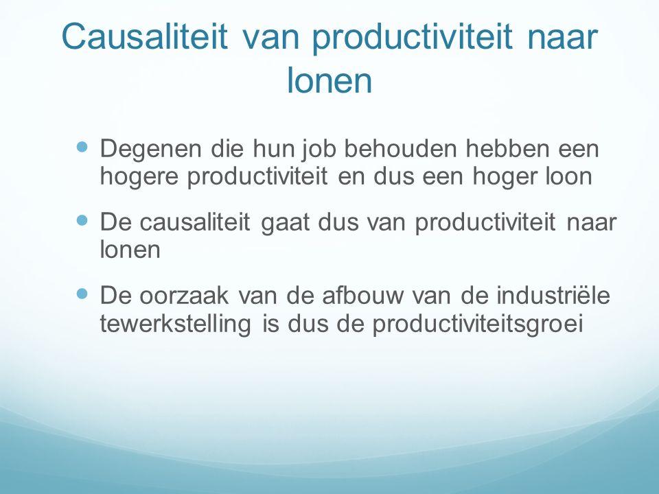 Causaliteit van productiviteit naar lonen Degenen die hun job behouden hebben een hogere productiviteit en dus een hoger loon De causaliteit gaat dus van productiviteit naar lonen De oorzaak van de afbouw van de industriële tewerkstelling is dus de productiviteitsgroei