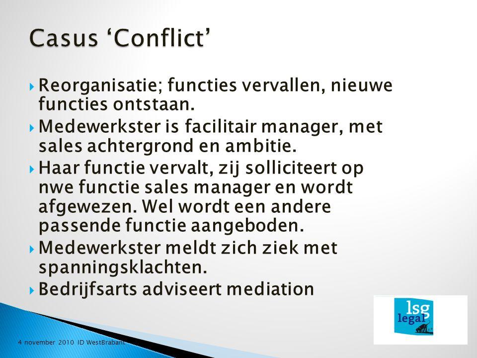 Casus 'Conflict'  Reorganisatie; functies vervallen, nieuwe functies ontstaan.