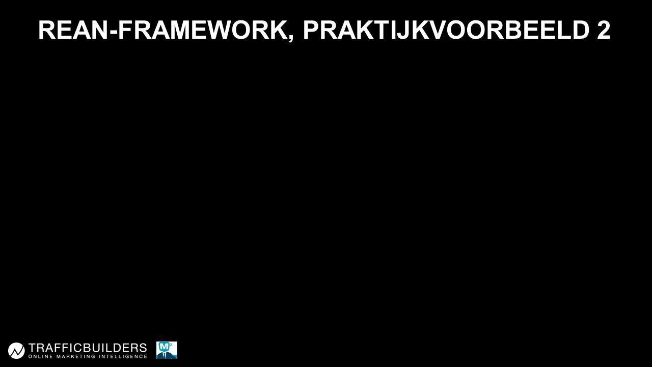 REAN-FRAMEWORK, PRAKTIJKVOORBEELD 2