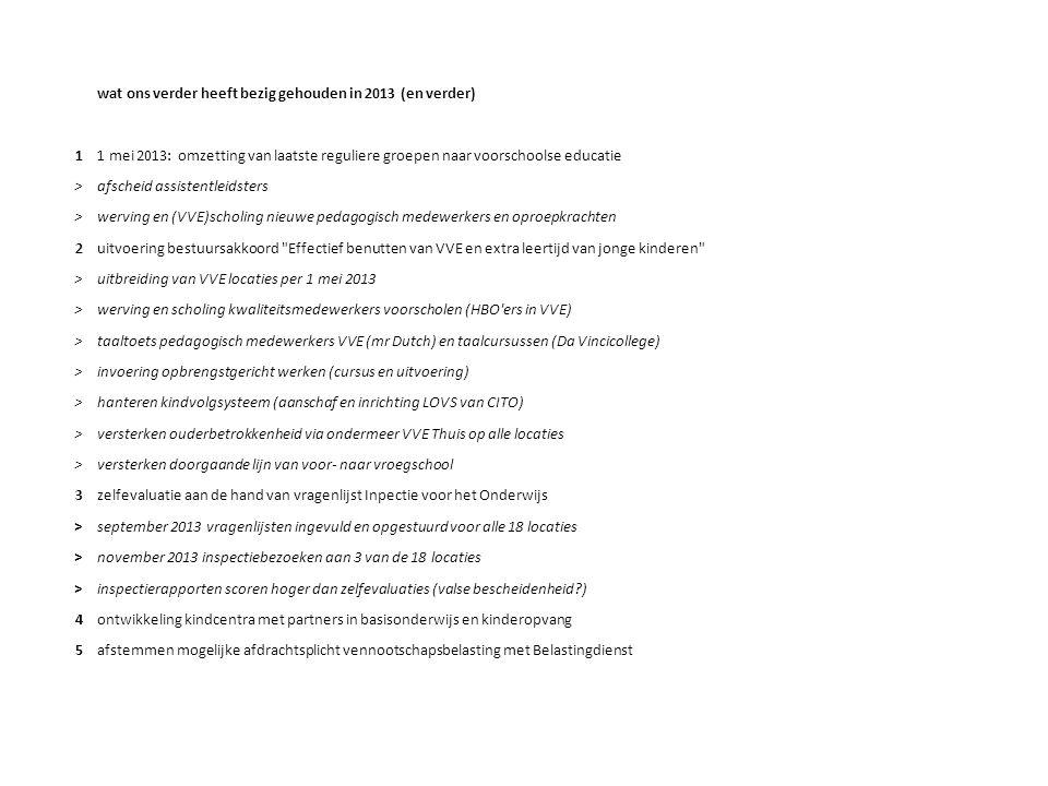 wat ons verder heeft bezig gehouden in 2013 (en verder) 11 mei 2013: omzetting van laatste reguliere groepen naar voorschoolse educatie >afscheid assistentleidsters >werving en (VVE)scholing nieuwe pedagogisch medewerkers en oproepkrachten 2uitvoering bestuursakkoord Effectief benutten van VVE en extra leertijd van jonge kinderen >uitbreiding van VVE locaties per 1 mei 2013 >werving en scholing kwaliteitsmedewerkers voorscholen (HBO ers in VVE) >taaltoets pedagogisch medewerkers VVE (mr Dutch) en taalcursussen (Da Vincicollege) >invoering opbrengstgericht werken (cursus en uitvoering) >hanteren kindvolgsysteem (aanschaf en inrichting LOVS van CITO) >versterken ouderbetrokkenheid via ondermeer VVE Thuis op alle locaties >versterken doorgaande lijn van voor- naar vroegschool 3zelfevaluatie aan de hand van vragenlijst Inpectie voor het Onderwijs >september 2013 vragenlijsten ingevuld en opgestuurd voor alle 18 locaties >november 2013 inspectiebezoeken aan 3 van de 18 locaties >inspectierapporten scoren hoger dan zelfevaluaties (valse bescheidenheid?) 4ontwikkeling kindcentra met partners in basisonderwijs en kinderopvang 5afstemmen mogelijke afdrachtsplicht vennootschapsbelasting met Belastingdienst