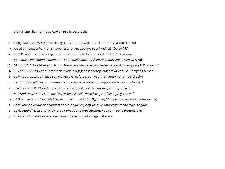 grondslagen harmonisatie KOV en PSZ in Dordrecht 11 augustus 2010 Wet Ontwikkelingskansen door Kwaliteit en Educatie (OKE) van kracht: >regelt ondermeer harmonisatie van wet- en regelgeving over kwaliteit KOV en PSZ 2In 2011 onderzoek naar wijze waarop harmonisatie binnen Dordrecht vorm kan krijgen: >ondermeer naar aandeel ouders met potentiele aanspraak op kinderopvangtoeslag (SPD 58%) 324 april 2012 Raadsbesluit Harmonisering en integratie van peuterwerk en kinderopvang in Dordrecht 426 april 2012 uitspraak Rechtbank Middelburg: geen kinderopvangtoeslag voor peuterspeelzaalwerk 510 oktober 2012 definitieve afspraken over gefaseerde invoering harmonisatie in Dordrecht: >per 1 januari 2013 geharmoniseerde ouderbijdragenregeling conform landelijke tabellen KOT >in de loop van 2013 kinderopvangtoeslag ter medebekostiging van peuteropvang >meeropbrengsten uit ouderbijdragen dienen mede ter dekking van overgangskosten >2013 is overgangsjaar: subsidie per groep (regulier of VVE), vanaf 2014 per geleverd uur peuteropvang >geen uitbreiding aanbod (duur of aantal dagdelen, leeftijden) om marktverstoring tegen te gaan 611 december 2012 brief Asscher aan Tweede Kamer: aanspraak op KOT voor peuteropvang 71 januari 2013 start eerste fase harmonisatie (ouderbijdragentabellen)