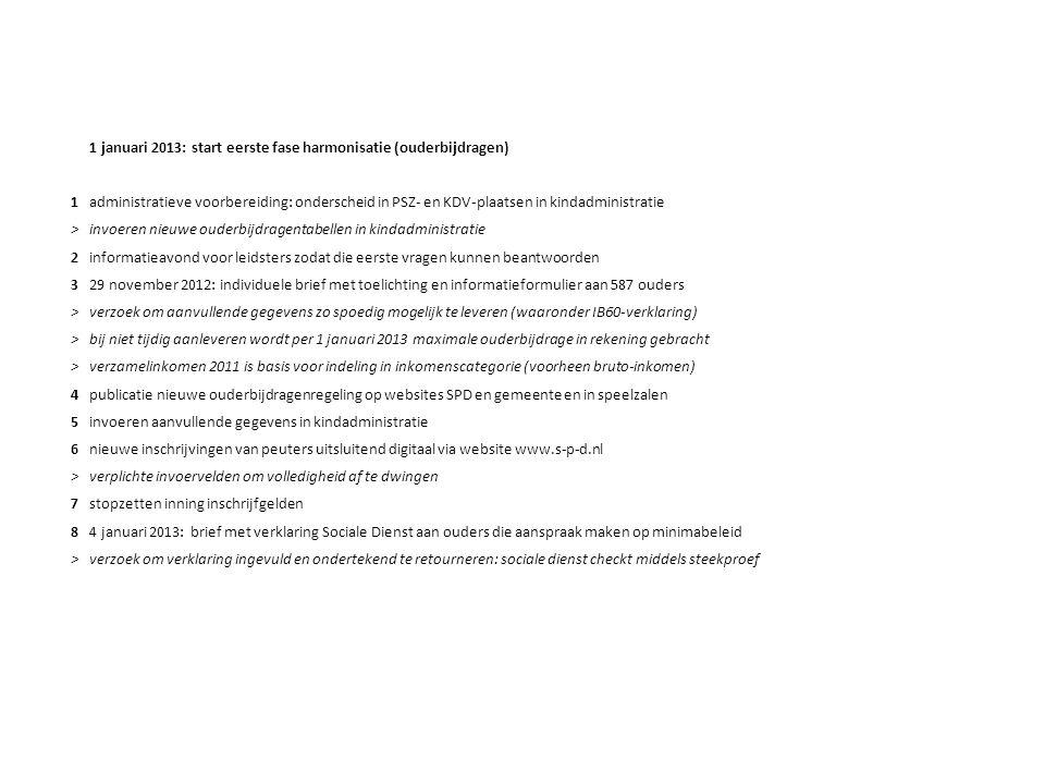 1 januari 2013: start eerste fase harmonisatie (ouderbijdragen) 1administratieve voorbereiding: onderscheid in PSZ- en KDV-plaatsen in kindadministratie >invoeren nieuwe ouderbijdragentabellen in kindadministratie 2informatieavond voor leidsters zodat die eerste vragen kunnen beantwoorden 329 november 2012: individuele brief met toelichting en informatieformulier aan 587 ouders >verzoek om aanvullende gegevens zo spoedig mogelijk te leveren (waaronder IB60-verklaring) >bij niet tijdig aanleveren wordt per 1 januari 2013 maximale ouderbijdrage in rekening gebracht >verzamelinkomen 2011 is basis voor indeling in inkomenscategorie (voorheen bruto-inkomen) 4publicatie nieuwe ouderbijdragenregeling op websites SPD en gemeente en in speelzalen 5invoeren aanvullende gegevens in kindadministratie 6nieuwe inschrijvingen van peuters uitsluitend digitaal via website www.s-p-d.nl >verplichte invoervelden om volledigheid af te dwingen 7stopzetten inning inschrijfgelden 84 januari 2013: brief met verklaring Sociale Dienst aan ouders die aanspraak maken op minimabeleid >verzoek om verklaring ingevuld en ondertekend te retourneren: sociale dienst checkt middels steekproef