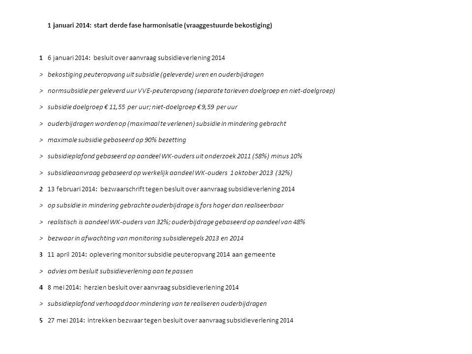 1 januari 2014: start derde fase harmonisatie (vraaggestuurde bekostiging) 16 januari 2014: besluit over aanvraag subsidieverlening 2014 >bekostiging peuteropvang uit subsidie (geleverde) uren en ouderbijdragen >normsubsidie per geleverd uur VVE-peuteropvang (separate tarieven doelgroep en niet-doelgroep) >subsidie doelgroep € 11,55 per uur; niet-doelgroep € 9,59 per uur >ouderbijdragen worden op (maximaal te verlenen) subsidie in mindering gebracht >maximale subsidie gebaseerd op 90% bezetting >subsidieplafond gebaseerd op aandeel WK-ouders uit onderzoek 2011 (58%) minus 10% >subsidieaanvraag gebaseerd op werkelijk aandeel WK-ouders 1 oktober 2013 (32%) 213 februari 2014: bezwaarschrift tegen besluit over aanvraag subsidieverlening 2014 >op subsidie in mindering gebrachte ouderbijdrage is fors hoger dan realiseerbaar >realistisch is aandeel WK-ouders van 32%; ouderbijdrage gebaseerd op aandeel van 48% >bezwaar in afwachting van monitoring subsidieregels 2013 en 2014 311 april 2014: oplevering monitor subsidie peuteropvang 2014 aan gemeente >advies om besluit subsidieverlening aan te passen 48 mei 2014: herzien besluit over aanvraag subsidieverlening 2014 >subsidieplafond verhoogd door mindering van te realiseren ouderbijdragen 527 mei 2014: intrekken bezwaar tegen besluit over aanvraag subsidieverlening 2014