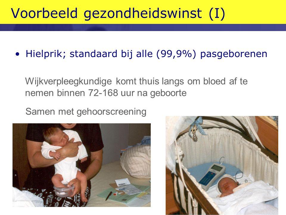 Voorbeeld gezondheidswinst (I) Hielprik; standaard bij alle (99,9%) pasgeborenen Wijkverpleegkundige komt thuis langs om bloed af te nemen binnen 72-168 uur na geboorte Samen met gehoorscreening